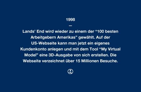 """1998 - Lands' End wird wieder zu einem der """"100 besten Arbeitgebern Amerikas"""" gewählt. Auf der US-Webseite kann man jetzt ein eigenes Kundenkonto anlegen und mit dem Tool """"My Virtual Model"""" eine 3D-Ausgabe von sich erstellen. Die Webseite verzeichnet über 15 Millionen Besuche."""